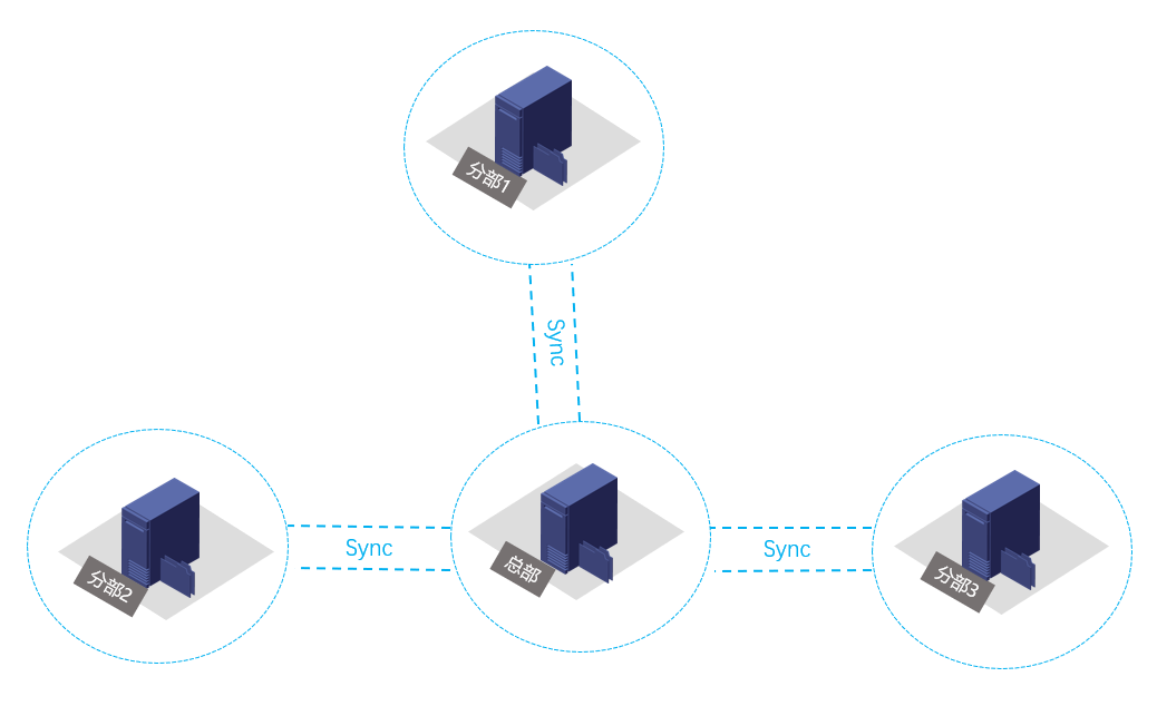 元器件行业,IT代维案例